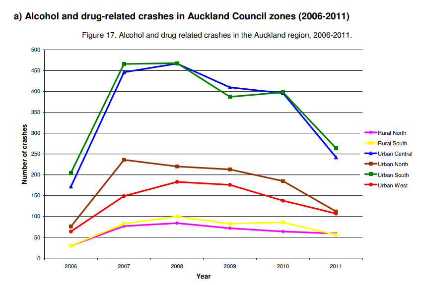A load of hogwash… but not misleading – West Auckland