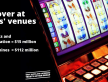 Pokies and The Trusts
